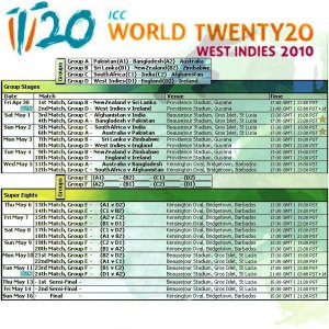 T20 World Cup - West Indies 2010